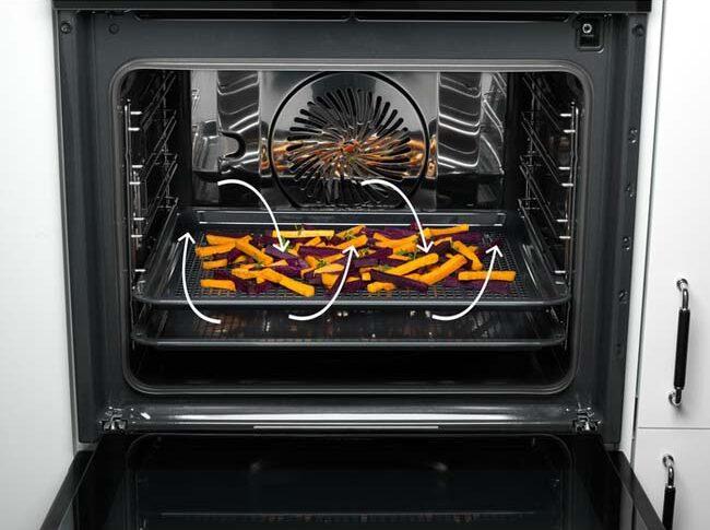 AirFryen in je eigen oven