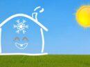 Vijf belangrijke feiten over airco's
